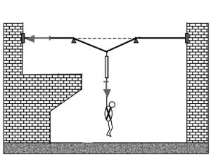 Sistema de proteccion anticaida unico 01